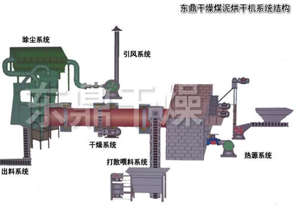 煤nida发888zhen人下载机结构